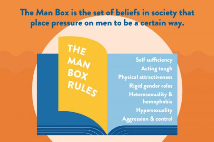 "Ten questions for young men who reject the ""Man Box"""